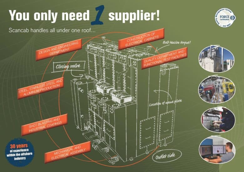 You only need 1 supplier